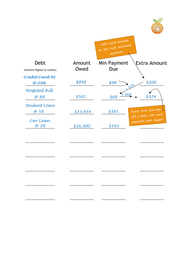 Debt Avalanche Template-2