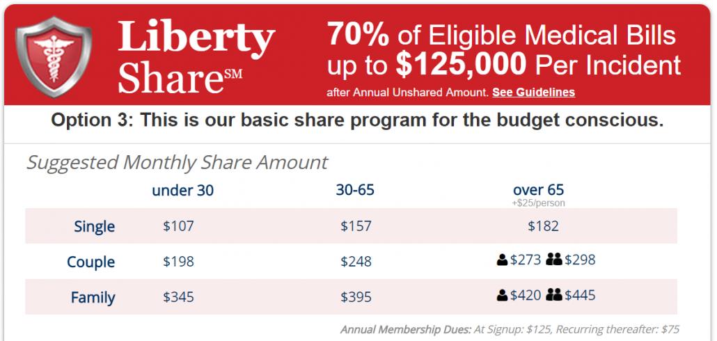 liberty-share